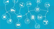 数字化时代企业创新需要